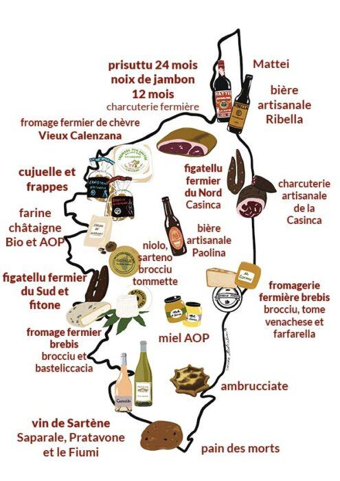 Provenance des produits Corses